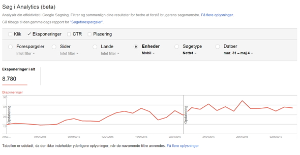 Ny Search Analytics rapport i Webmaster Tools